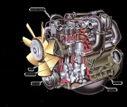Car Engine PNG HD Transparent Car Engine HD.PNG Images.   PlusPNG