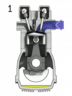 What are the differences between a 2-stroke and a 4-stroke engine ...
