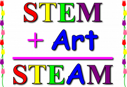 Clipart - STEM + Art = STEAM
