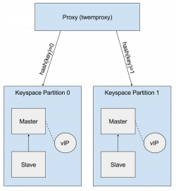 Zimbra Collaboration Administrator Guide version 8.8.5