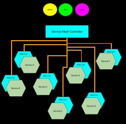 API management design patterns for Digital Transformation ...