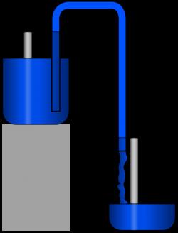 Siphon - Wikipedia