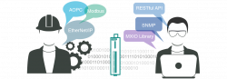 Protocol Interoperability for Industry 4.0 | Smart Factory Solutions ...