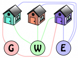 Answer to Puzzle #26: Gas, Water, Electric to 3 Houses