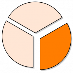 File:PieChartFractionOneThirdSplit.svg - Wikimedia Commons