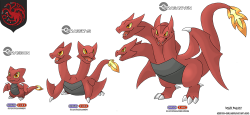 Pokémon Game of Thrones House Sigils