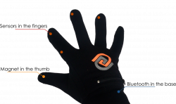 GoGlove | The Ultimate Activity Accessory