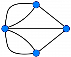 Eulerian path - Wikipedia