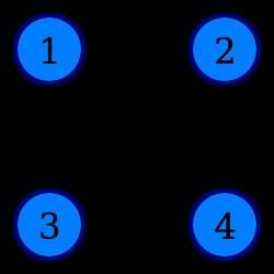 Tournament (graph theory) - Wikipedia
