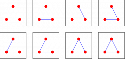 Enumerating graphs with P´olya's theorem and GMP