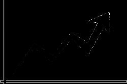 upward chart - Fashion.stellaconstance.co