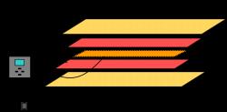 HC99-300 - Heat Forming Kit (Deck Bending) - HEATCON