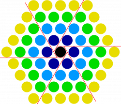 Centered hexagonal number - Wikipedia