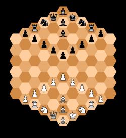 Hexagonal chess - Wikipedia