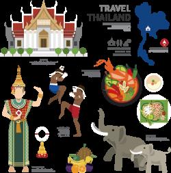 Thailand Landmark Clip art - Thailand travel elements 644*654 ...