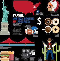 United States Tourism Clip art - Flat Travel - United States 745*750 ...