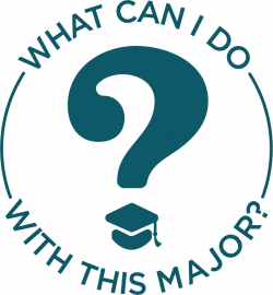 Career Exploration Resources - Career Center | CSUF