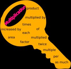 Multiplication Key Clip Art at Clker.com - vector clip art online ...