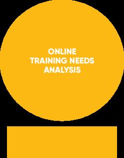 Marketing Clipart training needs analysis - Free Clipart on ...