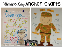 Ideas for celebrating Veterans Day and honoring different branches ...