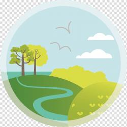 Natural environment Environmental impact assessment ...