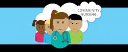 Nursing Specialties Guide - Nursing Degree Guide