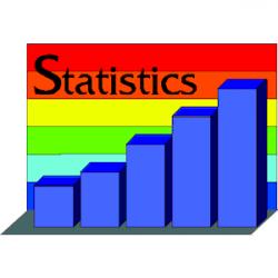 Statistics clipart, cliparts of Statistics free download (wmf, eps ...