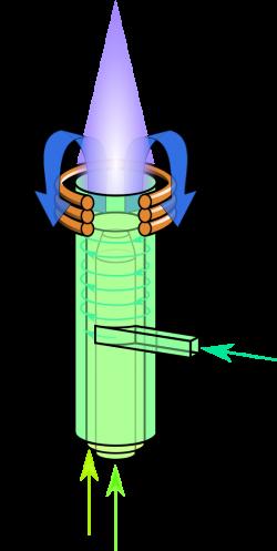 File:ICP torch.svg - Wikipedia