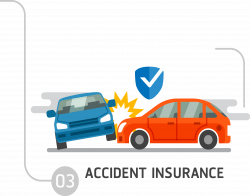 Car Vehicle insurance Traffic collision - Traffic accident insurance ...
